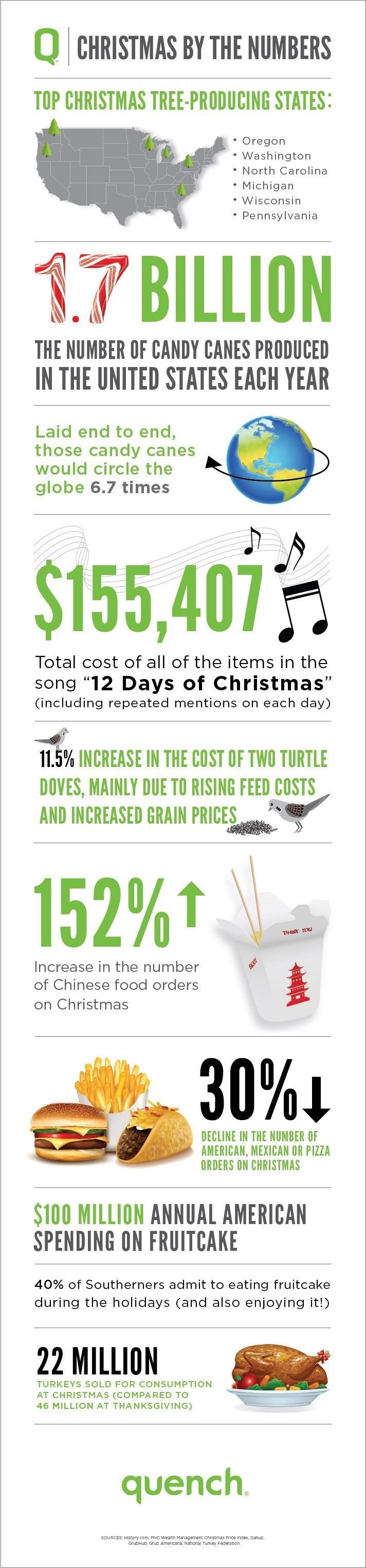 Quench-0002-Christmas-blog-Infographic-F